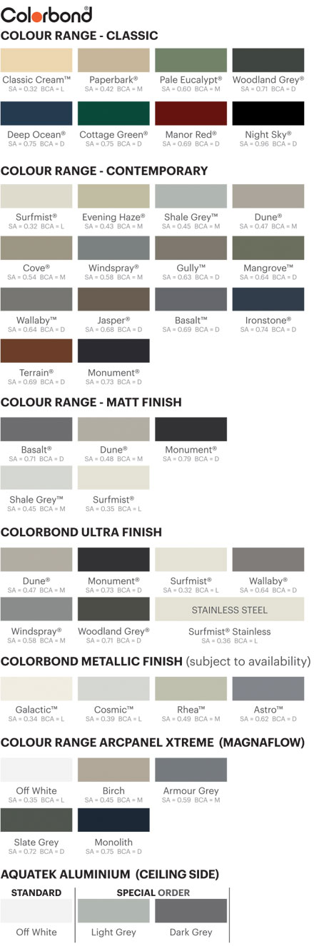 Aquatek Roofing Colour Range
