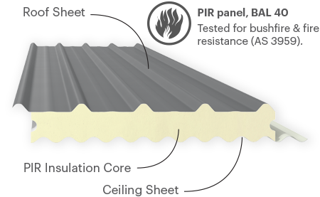 PIR BAL 40 fire rated roof panel